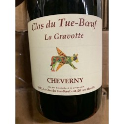 Clos du Tue Boeuf Cheverny...